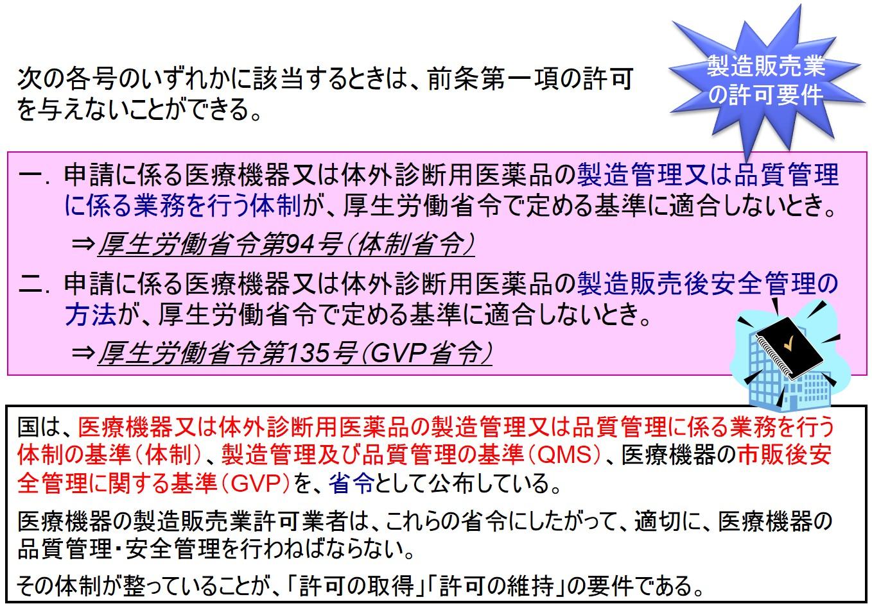 日本国内で医療機器を製造・販売...